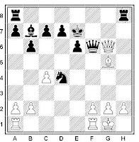 Posición de ajedrez en la que Kurt Richter ejecutó el mate de anastasia