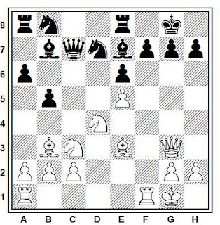 Posición de la partida de ajedrez Seppelt - Jorg (Alemania, 1951)