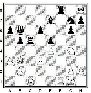 Posición de la partida de ajedrez Kratkovski - Lapshis (URSS, 1982)