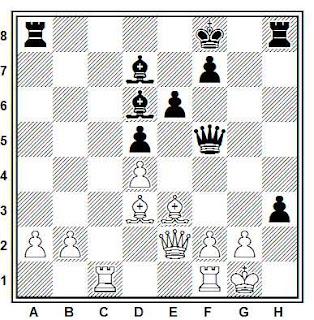 Posición de la partida de ajedrez Zakariev - Peyev (Bulgaria, 1963)