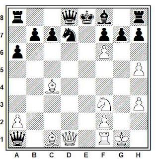 Posición de la partida de ajedrez Littlewood - Andrews (Inglaterra, 1982)