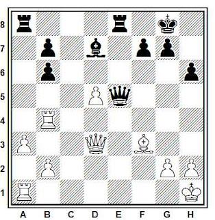 Posición de la partida de ajedrez Mikenas - Bronstein (Tallin, 1965)