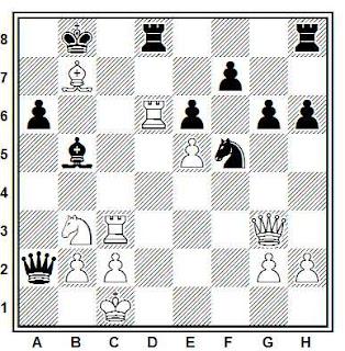 Posición de la partida de ajedrez Tahl - Aficionado (Austria, 1984)