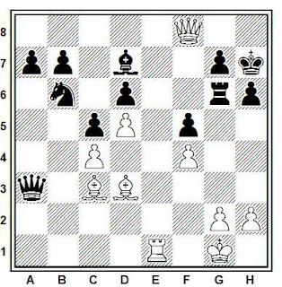 Posición de la partida de ajedrez Gligoric - Hort (Moscú, 1967)
