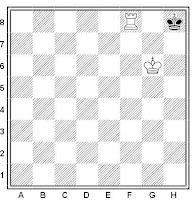 Jaque mate con una torre en ajedrez