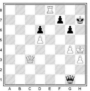 Posición de la partida de ajedrez Najdorf - Kurtic (Mar del Plata, 1984)