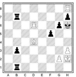 Posición de la partida de ajedrez Zelinsky - Lipiridi (URSS, 1985)