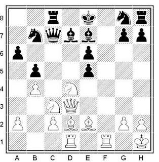 Posición de la partida de ajedrez Flis - Sjeberg (Kotowize, 1984)