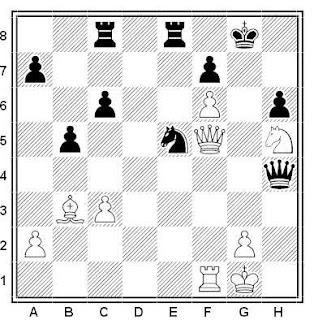 Posición de la partida de ajedrez Tenenhauser - Babib (Chernovzi, 1984).