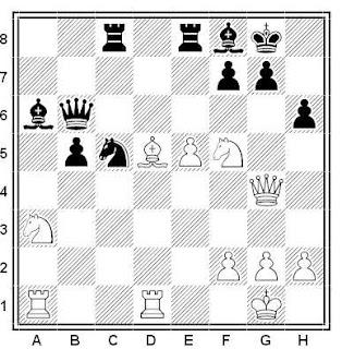 Posición de la partida de ajedrez Lilienthal - Landan (Amsterdam, 1934)