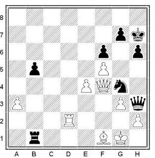 Posición de la partida de ajedrez Semchin - Melkinov (URSS, 1976)