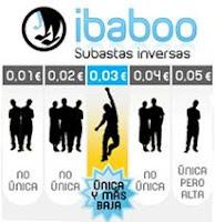 Ibaboo y las subastas inversas