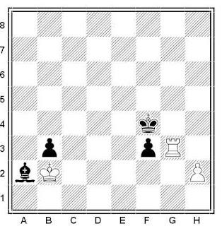 Posición de la partida de ajedrez Borisenkov - Mezenev (URSS, 1950)