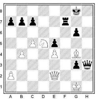 Posición de la partida de ajedrez Sawadkuhi - Hartvig (Warwick, 1998)