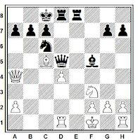 Posición ejemplo del mate de Morphy en la partida de ajedrez Mac Donnell vs Boden, Londres (1869)