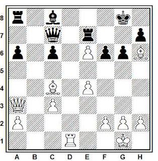 Posición de la partida de ajedrez Wander - Bukner (Alemania, 1956)