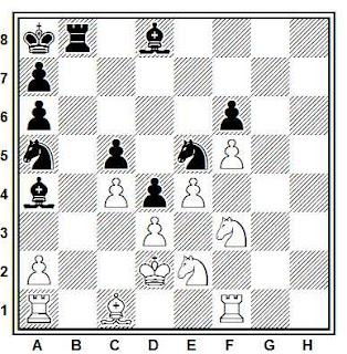 Posición de la partida de ajedrez Gersh - Erofeiev (Correspondencia, 1986)