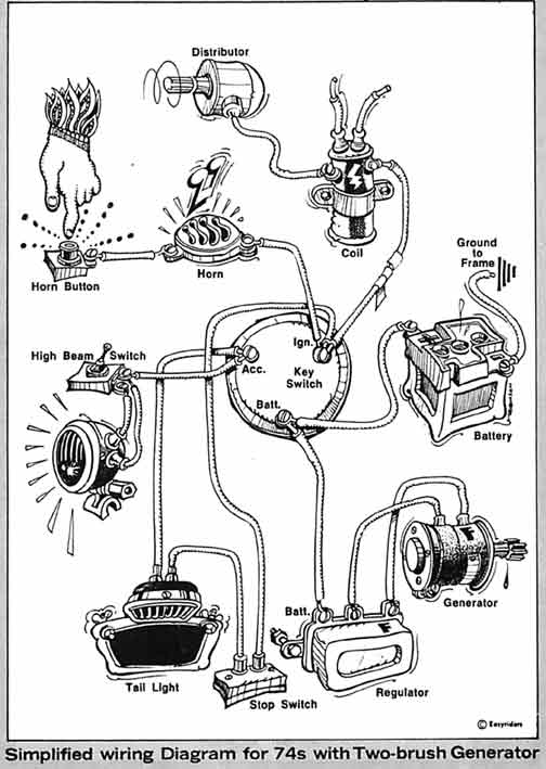 74's+2+brush+gen+diagram Harley Ironhead Coil Wiring Diagram on