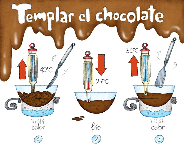 Bonito Al Baño Maria:Cartoon Cooking: Chocolat