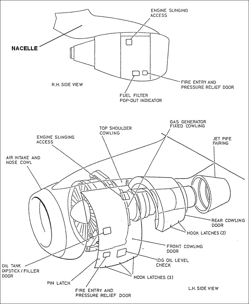 Aircraft engine nacelles on nacelle engine diagram