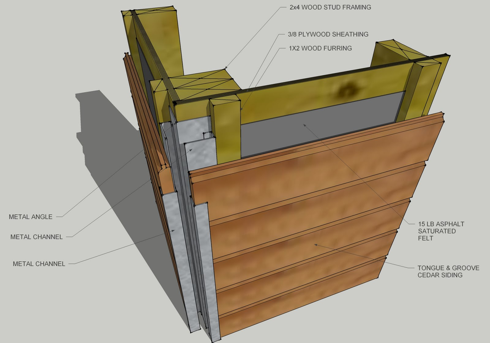 Corner 112009 Jpg Jpeg Image 1600 1121 Pixels Scaled 81 Cedar Siding Siding Wood Studs
