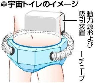 Space-age toilet 1