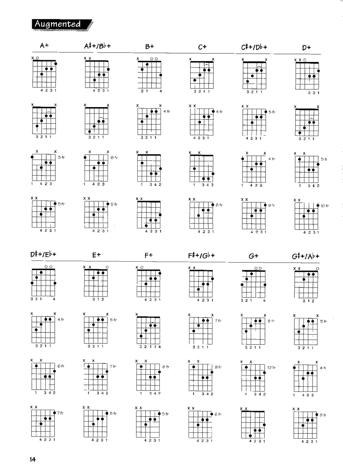 ALL SUSPENDED GUITAR CHORDS EBOOK