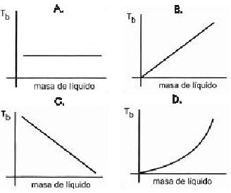 Examen Tipo Icfes De Quimica Primer Examen Blog De La Nacho