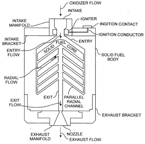 hybrid rocket engine diagram