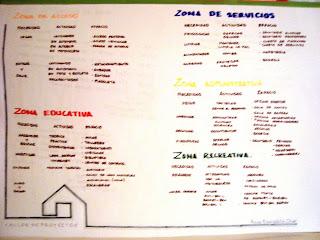 Facultad de arquitectura 5 de mayo programa arquitectonico for Programa de necesidades arquitectura