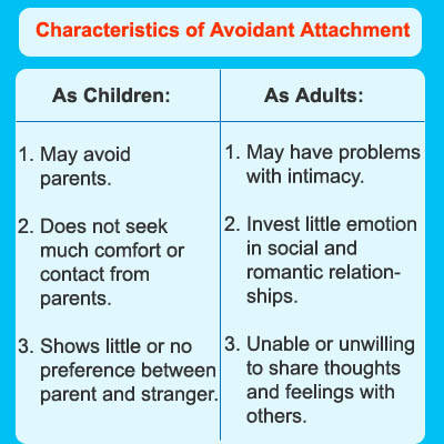 Avoidant attachment disorder relationships dating 3