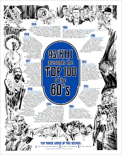KHJ Top 100 of the 60's