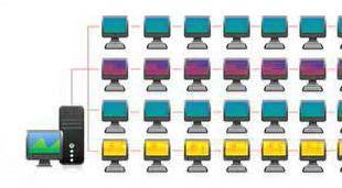 Ncomputing-sharing