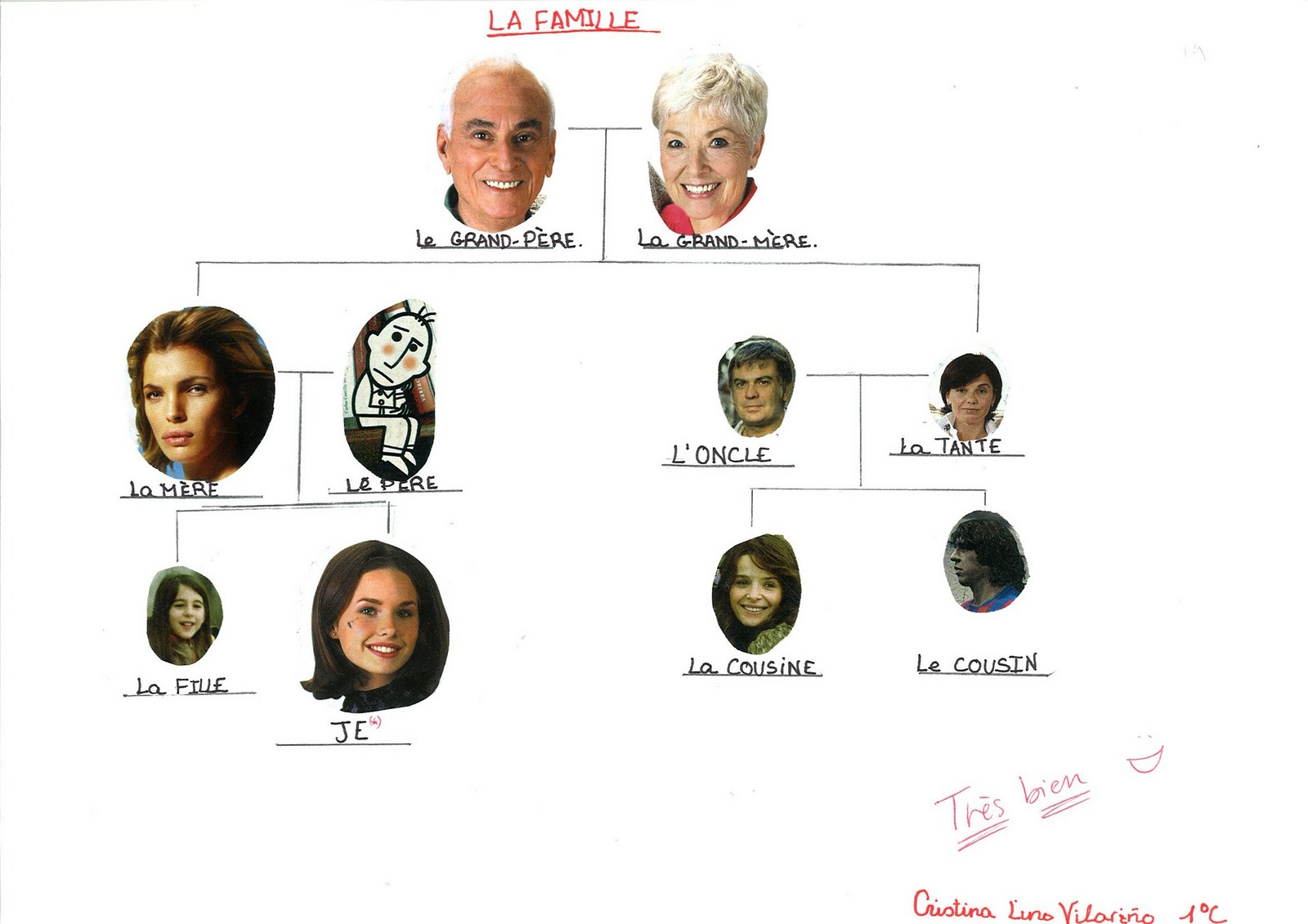 Alicedegalice Arbre Genealogique 1c