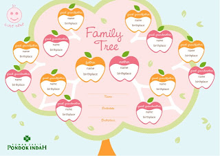 Family tree template april 2015 for Family tree template for mac