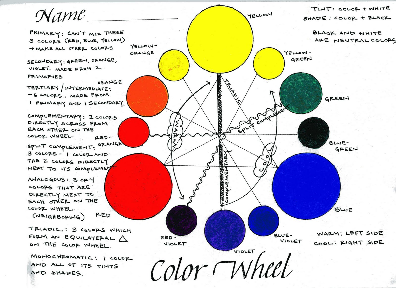 Larry Hawkins S Artists Color Theory Hand Exercise