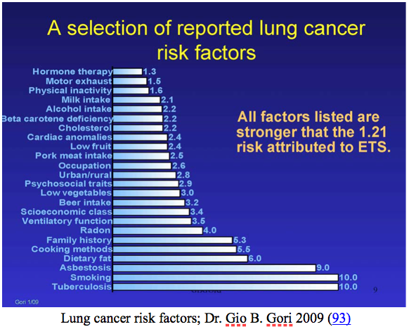 More roughly Asbestos Lung Cancer and What Causes Lung Cancer