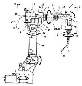 ROBOTICA: ROBOTICA INDUSTRIAL