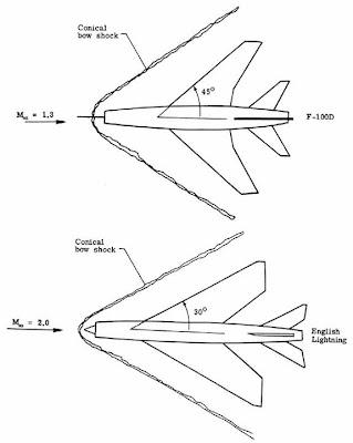 Mahindra 450 Wiring Diagram, Mahindra, Free Engine Image