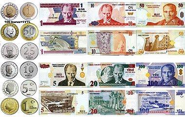 What is turkish money