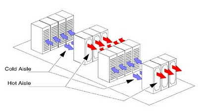 Mainframe Watch Belgium: IBM System Storage DS8800
