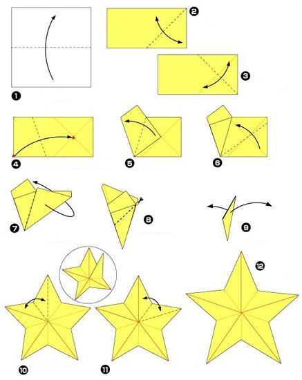 andreia maxx blog origami estrela de cinco pontas. Black Bedroom Furniture Sets. Home Design Ideas