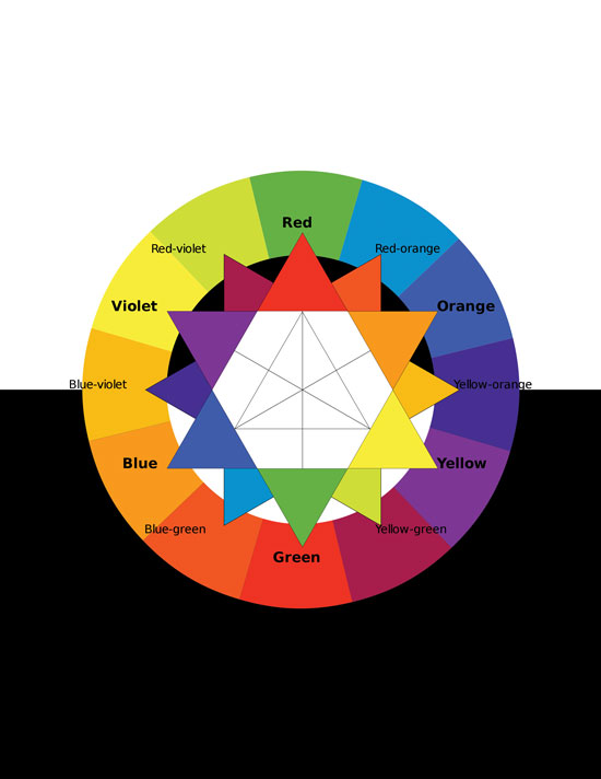 Heres A Color Chart That We Created From SVG Renderings Found On Wikipedia This Is Used To Help With Complimentary Colors Contrasting