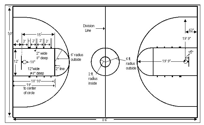 using diagrams in teaching