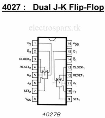 Electrosparx: JK flip flop