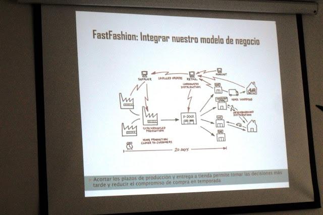 Inditex-Tempe-Chez-Agnes-Fast-Fashion