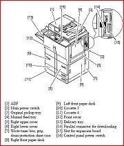 Manual Service Canon iR5000/iR6000 for Free: Manual