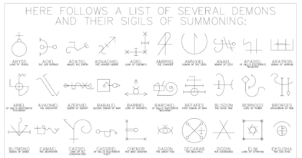 The New Age Information Station: #17 Different Demon Symbols
