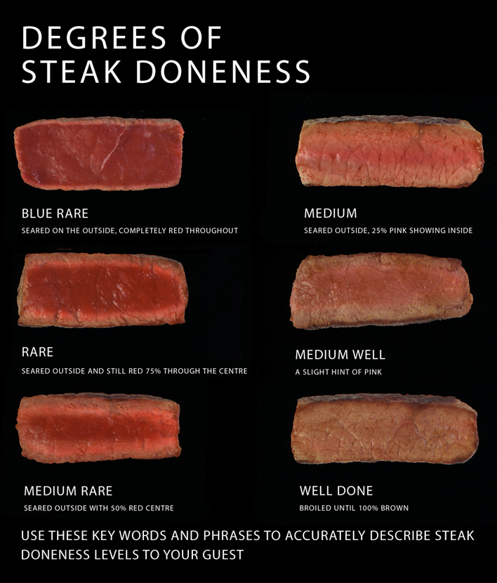 Black people meat
