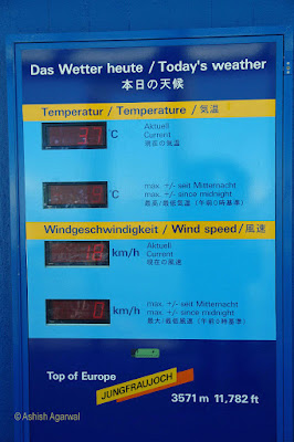 Weather display at the observation tower in Jungfrau